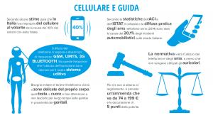 Infografica Cellulare e guida